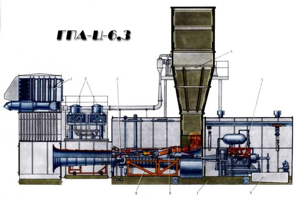 ГПА-Ц-6,3