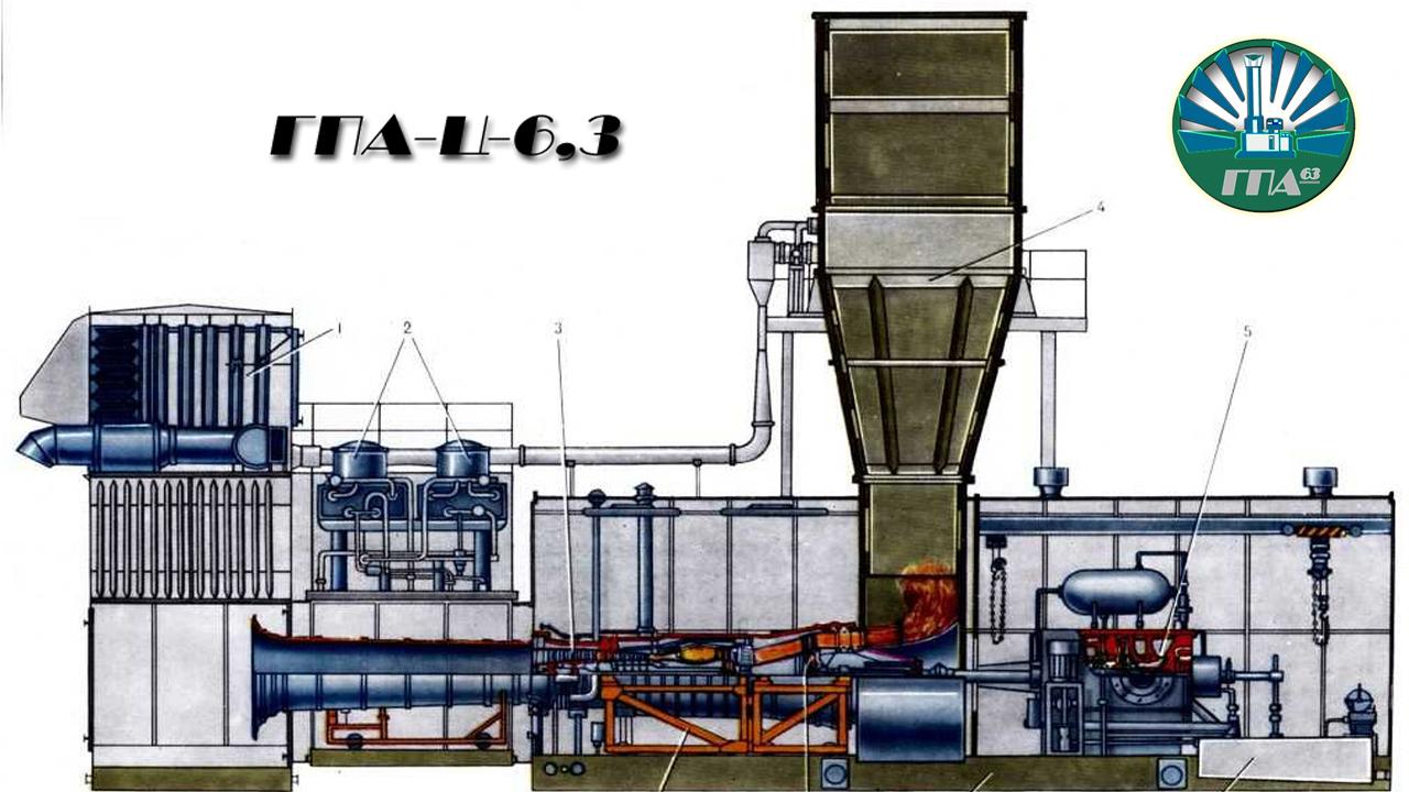 ГПА, ГПА-63, газоперекачивающий агрегат, Газпром